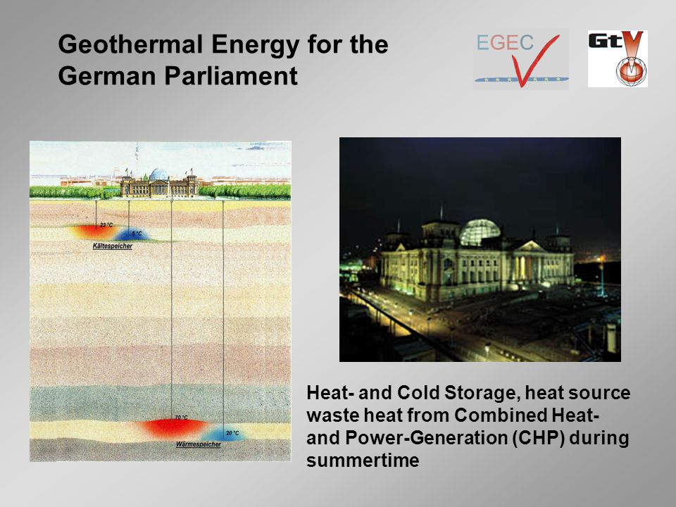 Geothermal Energy for the German Parliament Heat- and Cold Storage, heat source waste heat from Combined Heat- and Power-Generation (CHP) during summertime