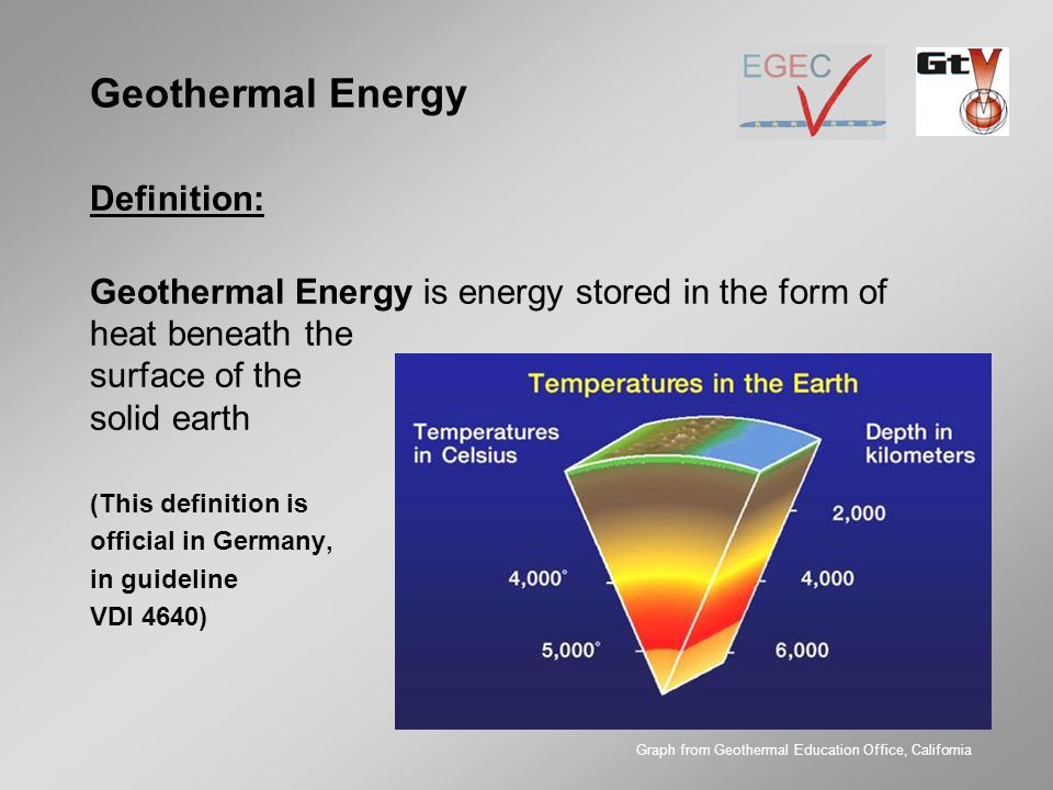 Geothermal Energy Graph from Geothermal Education Office, California Definition: Geothermal Energy is energy stored in the form of heat beneath the surface of the solid earth (This definition is official in Germany, in guideline VDI 4640)