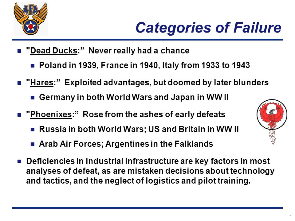 3 Categories of Failure Dead Ducks: Never really had a chance Poland in 1939, France in 1940, Italy from 1933 to 1943 Hares: Exploited advantages, but doomed by later blunders Germany in both World Wars and Japan in WW II Phoenixes: Rose from the ashes of early defeats Russia in both World Wars; US and Britain in WW II Arab Air Forces; Argentines in the Falklands Deficiencies in industrial infrastructure are key factors in most analyses of defeat, as are mistaken decisions about technology and tactics, and the neglect of logistics and pilot training.