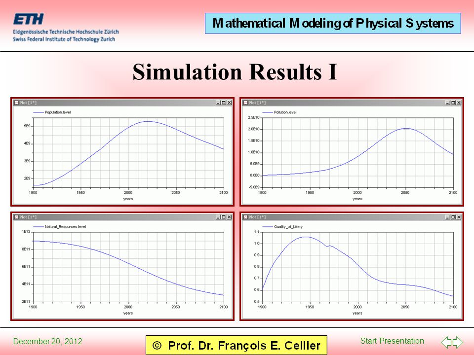 Start Presentation December 20, 2012 Simulation Results I