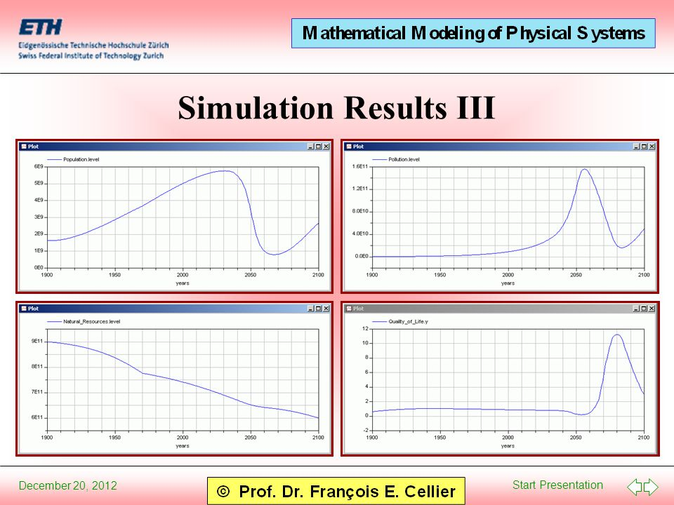 Start Presentation December 20, 2012 Simulation Results III