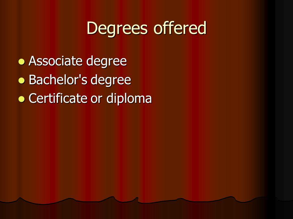 Degrees offered Associate degree Associate degree Bachelor's degree Bachelor's degree Certificate or diploma Certificate or diploma