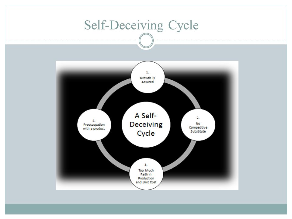 Self-deceiving cycle occurs when companies lack the vision.