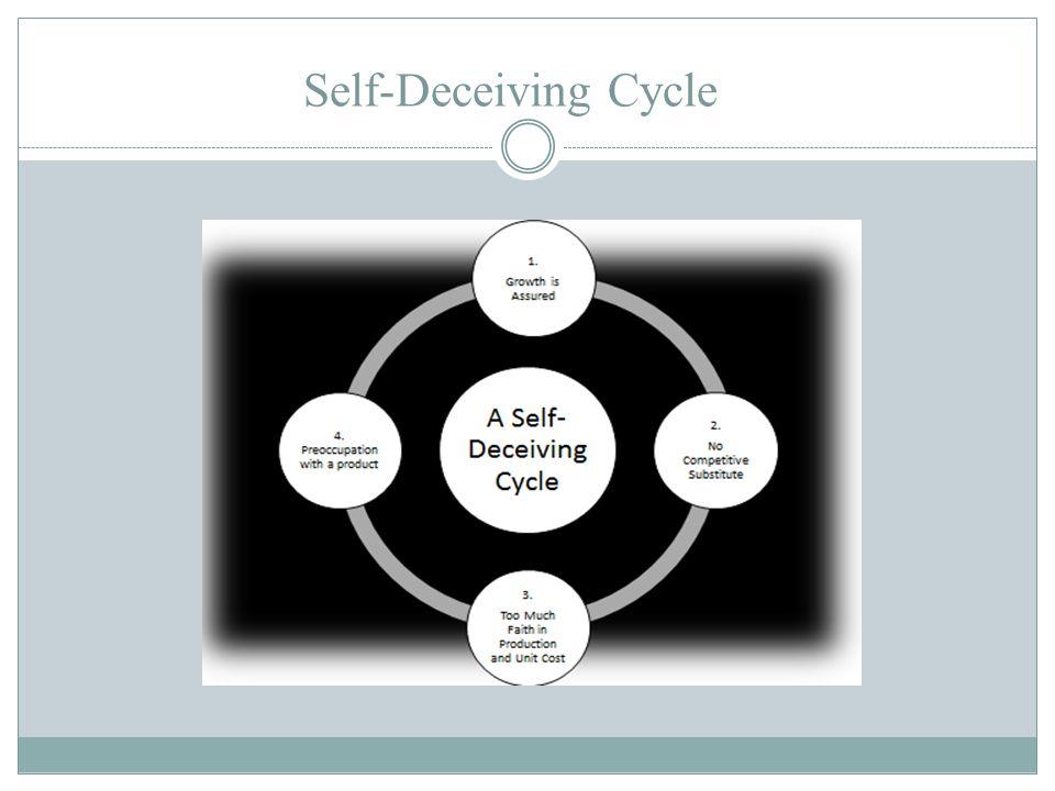 Self-Deceiving Cycle
