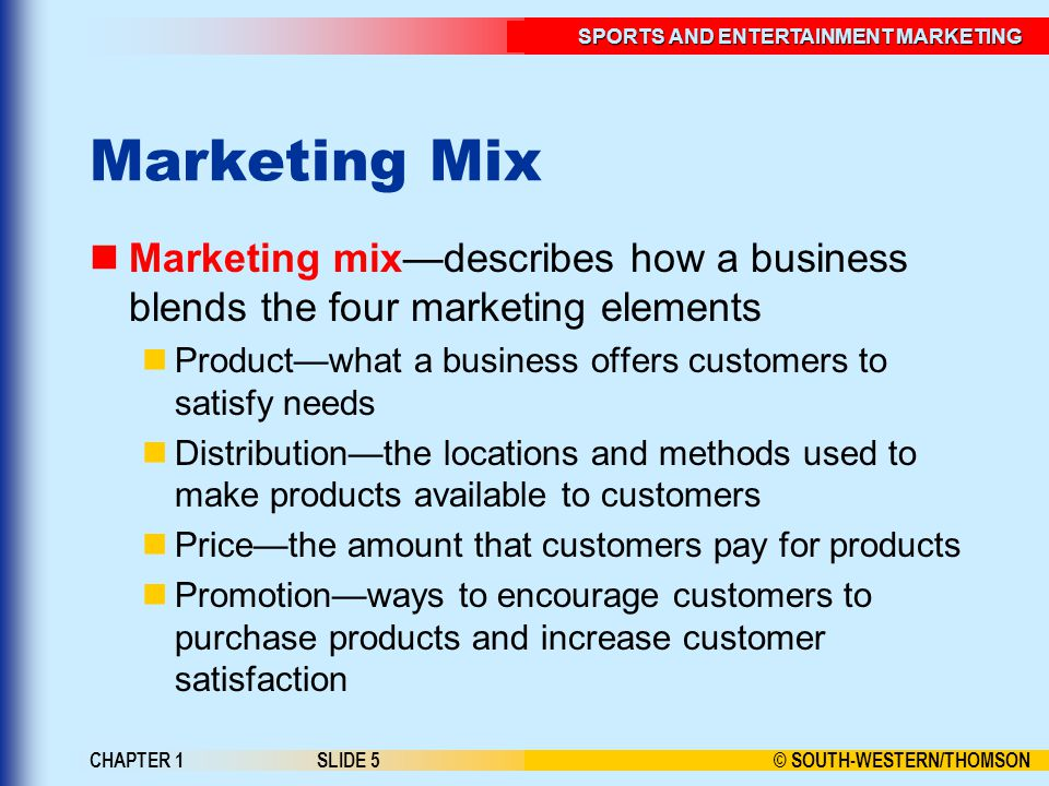 © SOUTH-WESTERN/THOMSON SPORTS AND ENTERTAINMENT MARKETING CHAPTER 1SLIDE 5 Marketing Mix Marketing mix—describes how a business blends the four marketing elements Product—what a business offers customers to satisfy needs Distribution—the locations and methods used to make products available to customers Price—the amount that customers pay for products Promotion—ways to encourage customers to purchase products and increase customer satisfaction