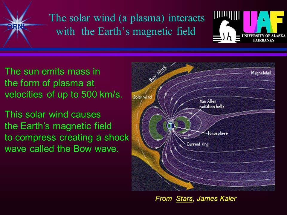 ORNL The solar wind (a plasma) interacts with the Earth's magnetic field The sun emits mass in the form of plasma at velocities of up to 500 km/s.