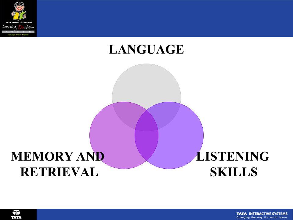 LANGUAGE LISTENING SKILLS MEMORY AND RETRIEVAL