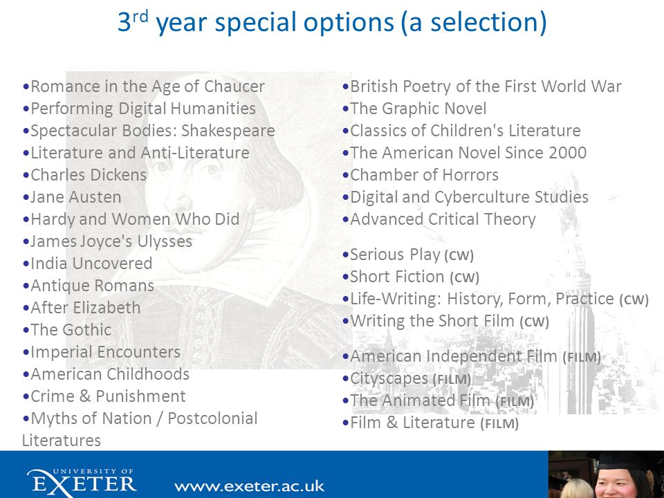 3 rd year special options (a selection) Romance in the Age of Chaucer Performing Digital Humanities Spectacular Bodies: Shakespeare Literature and Anti-Literature Charles Dickens Jane Austen Hardy and Women Who Did James Joyce s Ulysses India Uncovered Antique Romans After Elizabeth The Gothic Imperial Encounters American Childhoods Crime & Punishment Myths of Nation / Postcolonial Literatures British Poetry of the First World War The Graphic Novel Classics of Children s Literature The American Novel Since 2000 Chamber of Horrors Digital and Cyberculture Studies Advanced Critical Theory Serious Play (CW) Short Fiction (CW) Life-Writing: History, Form, Practice (CW) Writing the Short Film (CW) American Independent Film (FILM) Cityscapes (FILM) The Animated Film (FILM) Film & Literature (FILM)