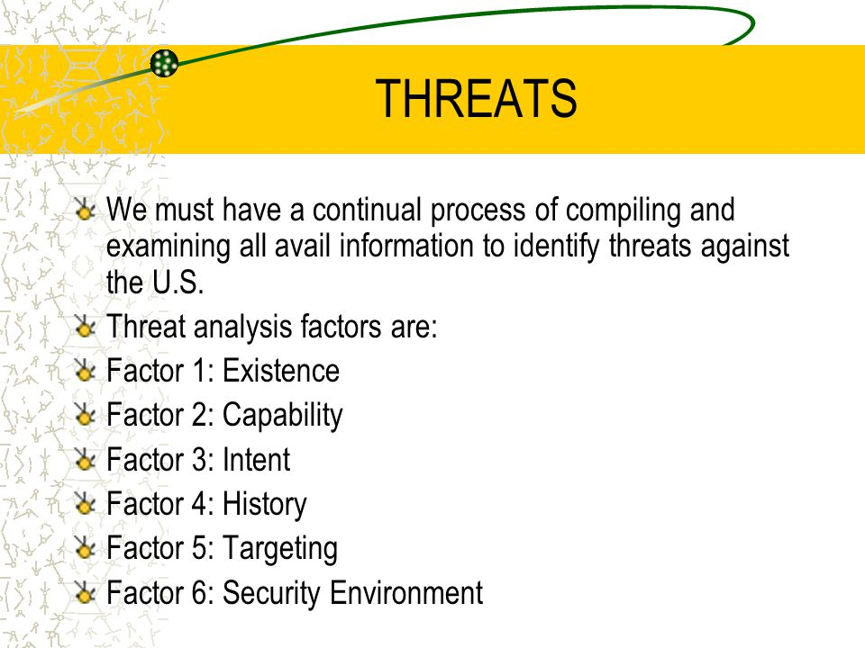 THREATS We must have a continual process of compiling and examining all avail information to identify threats against the U.S.