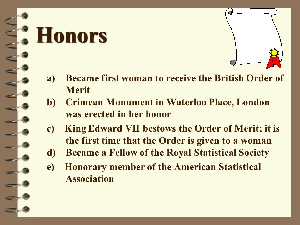 Honors a)Became first woman to receive the British Order of Merit b)Crimean Monument in Waterloo Place, London was erected in her honor c) King Edward