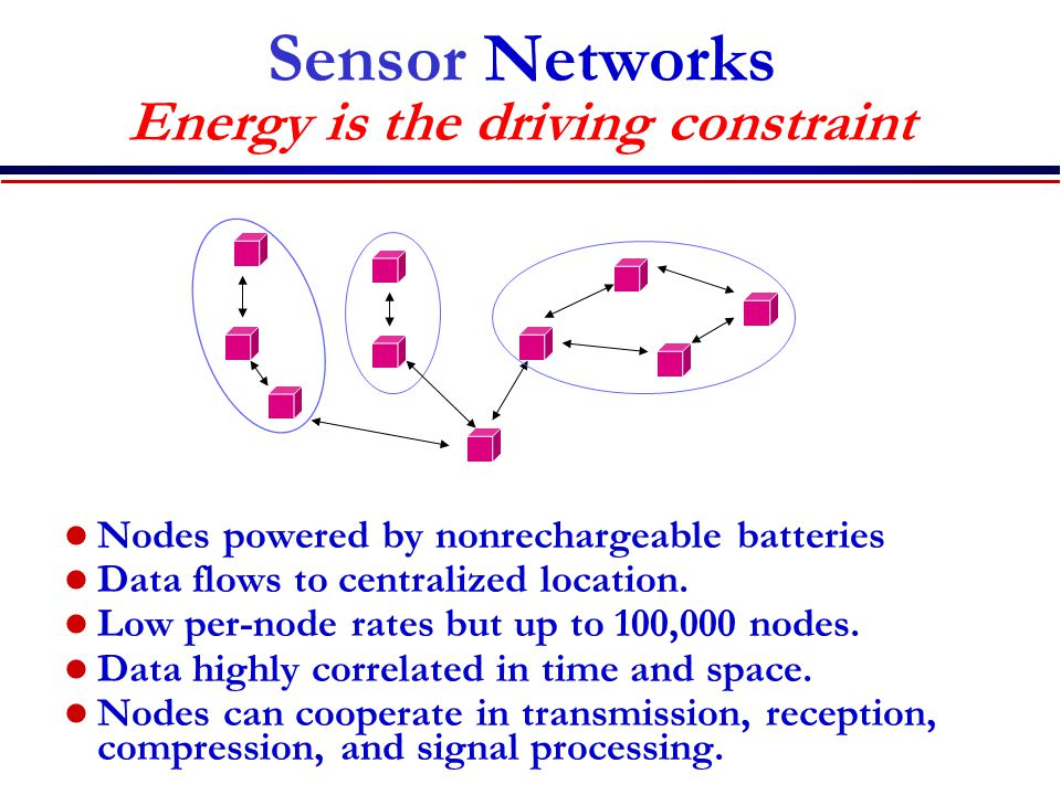 Sensor Networks Energy is the driving constraint Nodes powered by nonrechargeable batteries Data flows to centralized location.