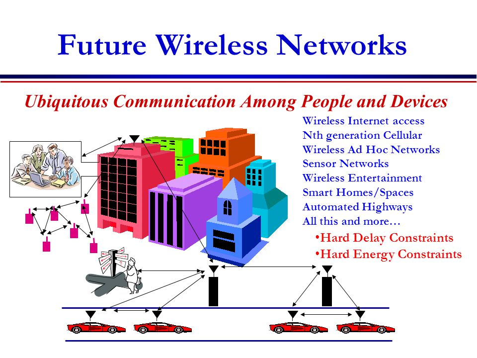Future Wireless Networks Wireless Internet access Nth generation Cellular Wireless Ad Hoc Networks Sensor Networks Wireless Entertainment Smart Homes/Spaces Automated Highways All this and more… Ubiquitous Communication Among People and Devices Hard Delay Constraints Hard Energy Constraints
