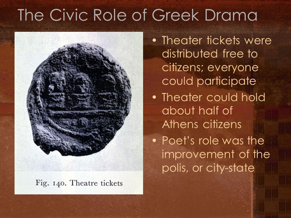 The Civic Role of Greek Drama Theater tickets were distributed free to citizens; everyone could participate Theater could hold about half of Athens ci