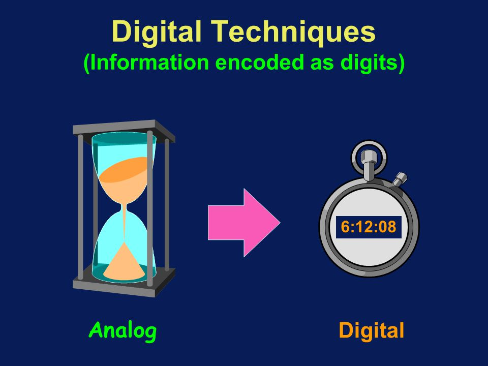 Digital Techniques (Information encoded as digits) 6:12:08 Analog Digital