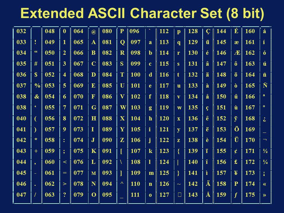 Extended ASCII Character Set (8 bit)
