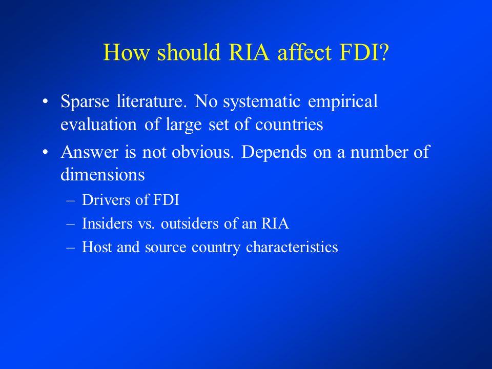 How should RIA affect FDI.Sparse literature.