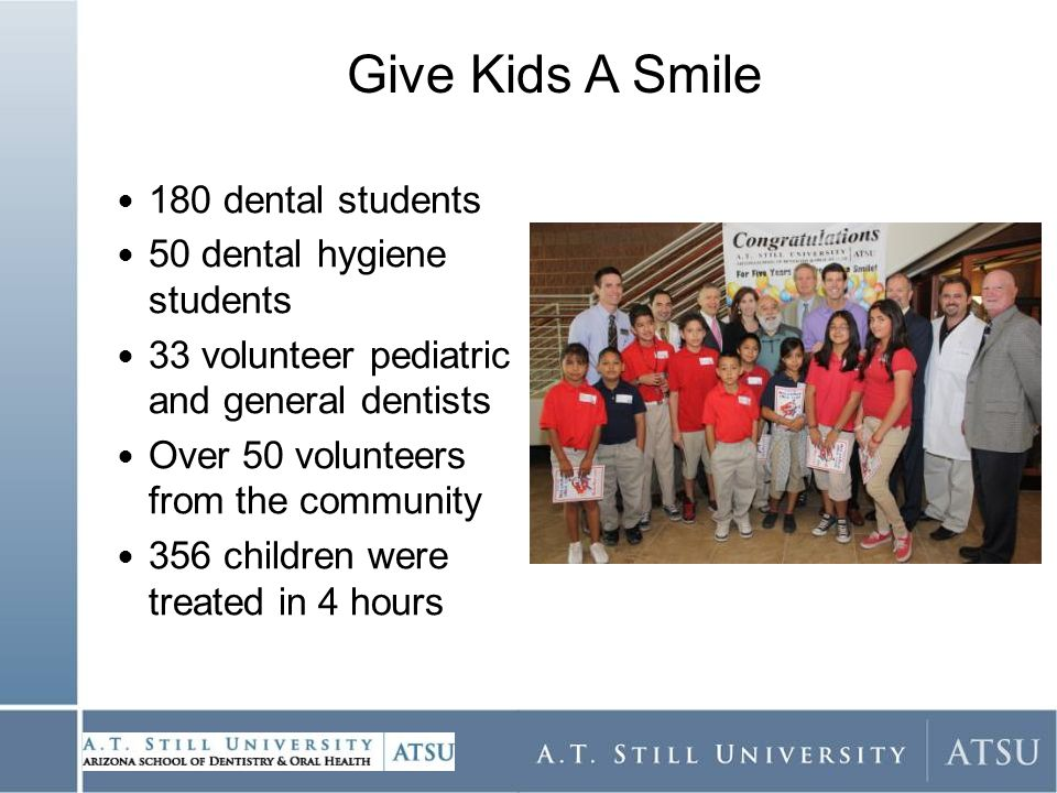 180 dental students 50 dental hygiene students 33 volunteer pediatric and general dentists Over 50 volunteers from the community 356 children were treated in 4 hours Give Kids A Smile