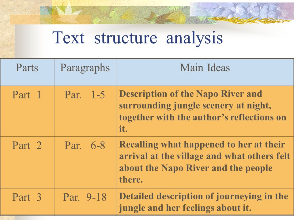 While-reading tasks Understanding text structure:it can be divided into three parts Part 1(Par.1-5) Part 2(Par.