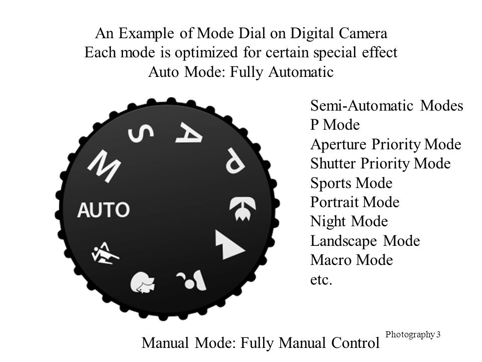 An Example of Mode Dial on Digital Camera Each mode is optimized for certain special effect Auto Mode: Fully Automatic Photography 3 Semi-Automatic Modes P Mode Aperture Priority Mode Shutter Priority Mode Sports Mode Portrait Mode Night Mode Landscape Mode Macro Mode etc.
