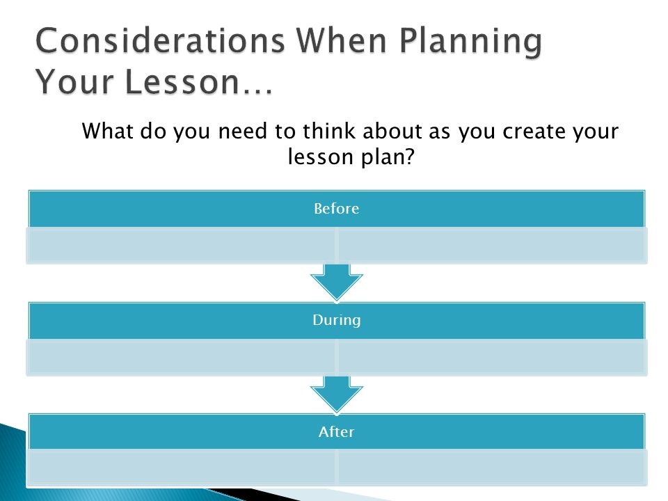 What do you need to think about as you create your lesson plan After During Before