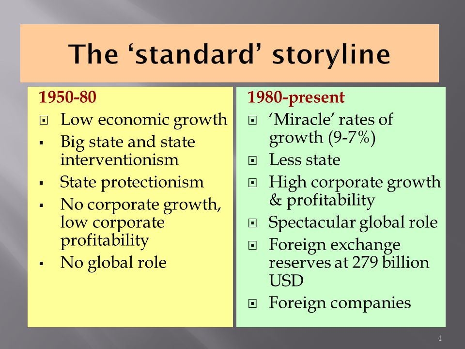  Easing entry of foreign corporations  Easing labour and environmental regulations (especially in export processing zones)  Less state regulation  More competition  Privatization of public sector companies 15