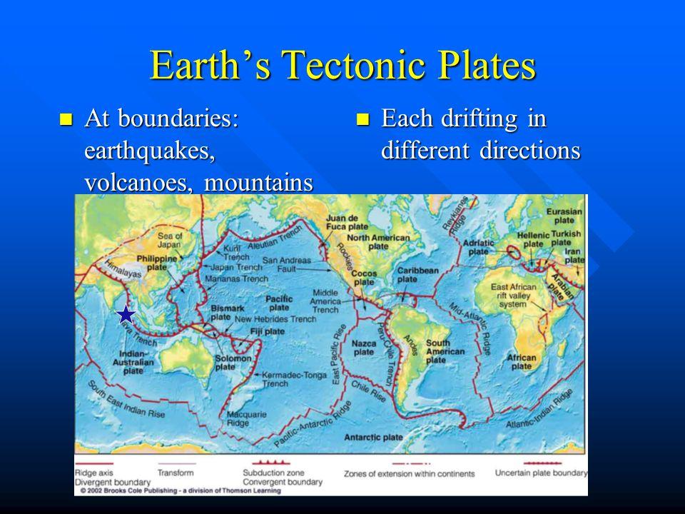 Earth's Tectonic Plates At boundaries: earthquakes, volcanoes, mountains At boundaries: earthquakes, volcanoes, mountains Each drifting in different d
