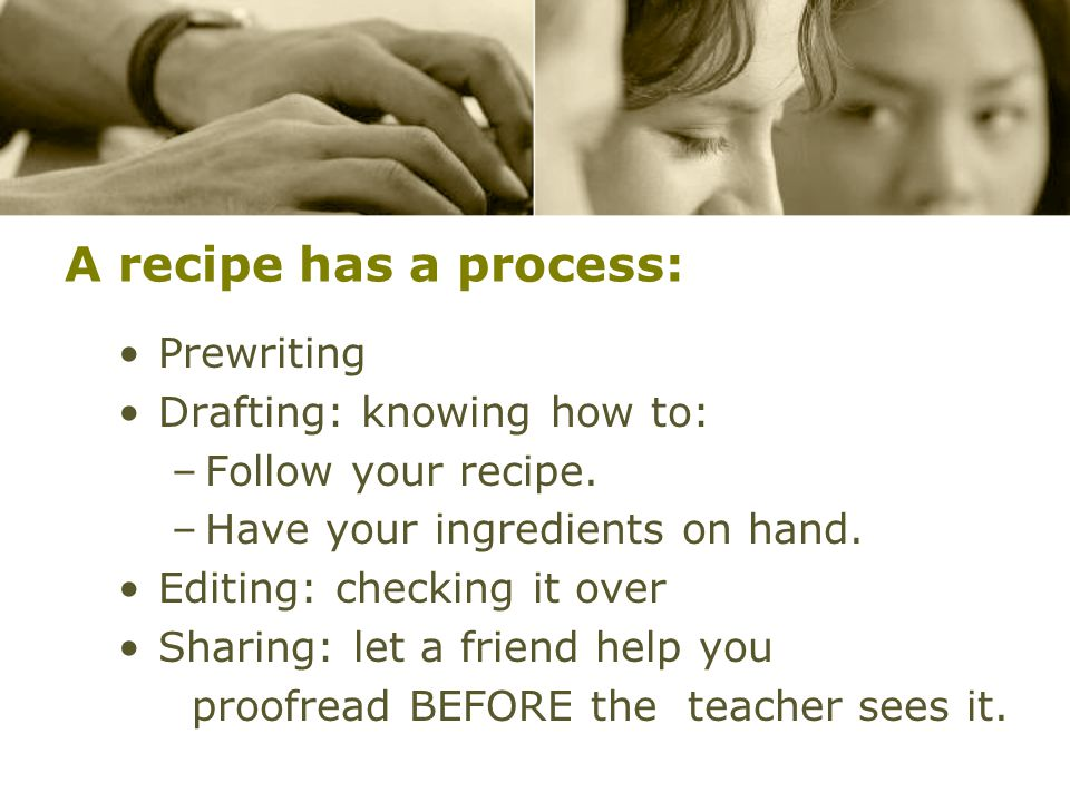 A recipe has a process: Prewriting Drafting: knowing how to: –Follow your recipe. –Have your ingredients on hand. Editing: checking it over Sharing: l