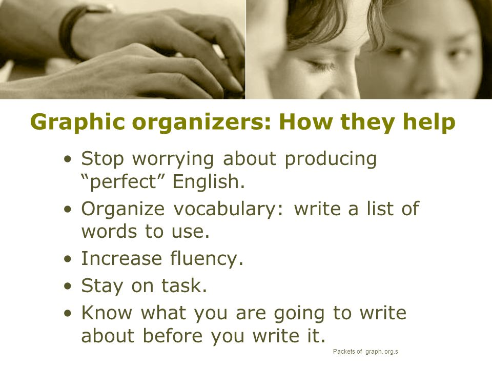 "Graphic organizers: How they help Stop worrying about producing ""perfect"" English. Organize vocabulary: write a list of words to use. Increase fluency"