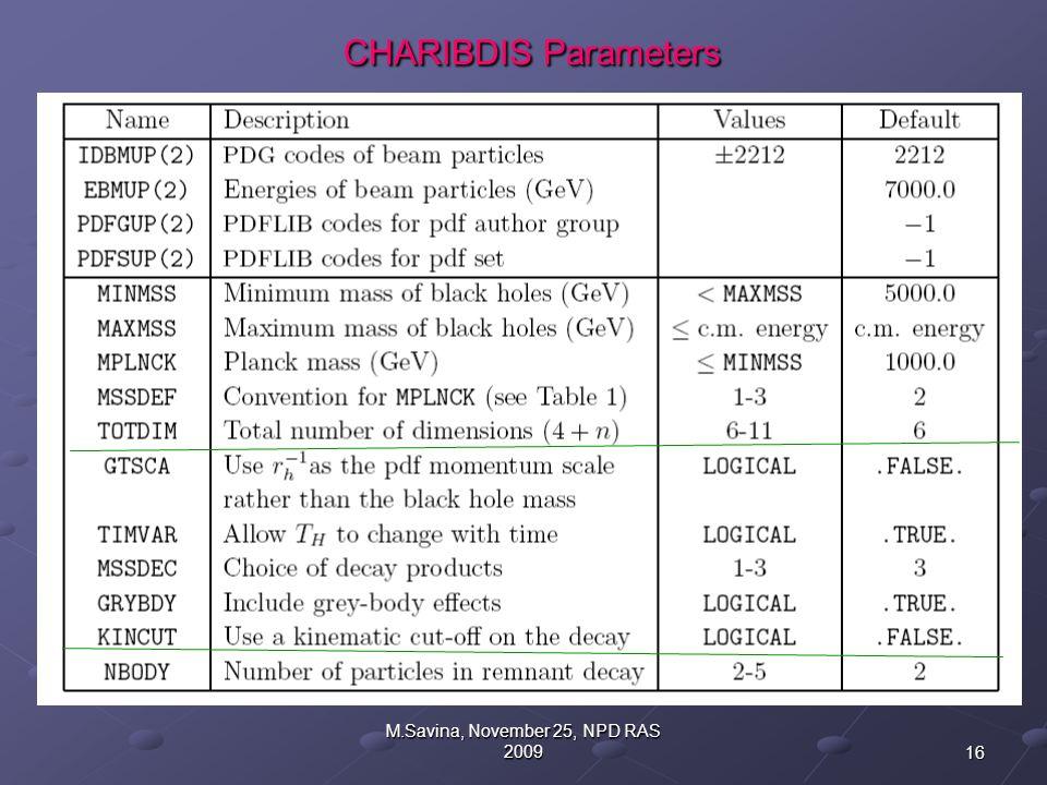 16 M.Savina, November 25, NPD RAS 2009 CHARIBDIS Parameters CHARIBDIS Parameters