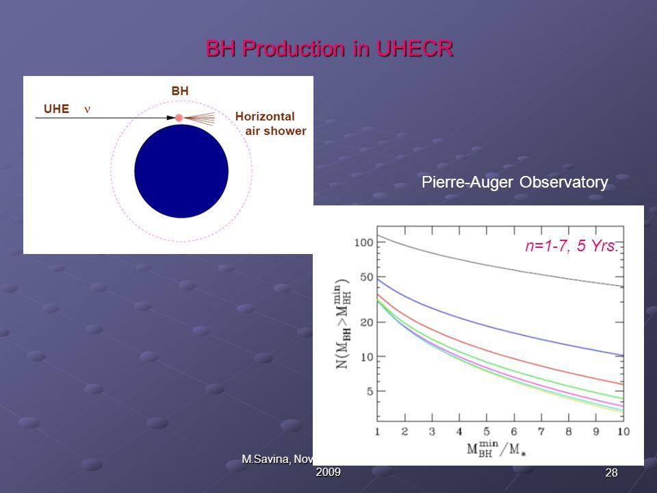 28 M.Savina, November 25, NPD RAS 2009 BH Production in UHECR n=1-7, 5 Yrs.