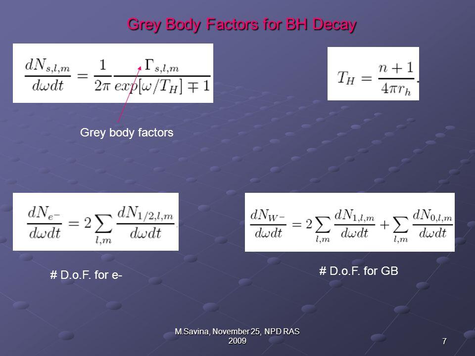 7 M.Savina, November 25, NPD RAS 2009 Grey Body Factors for BH Decay Grey Body Factors for BH Decay Grey body factors # D.o.F.