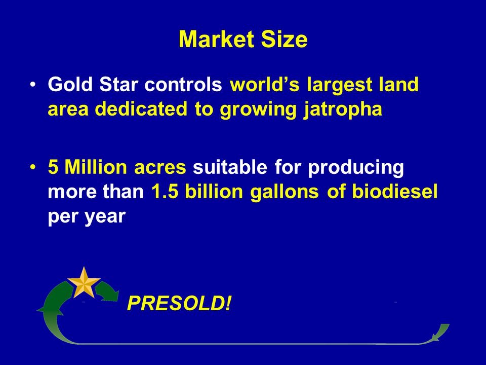 Market Size Gold Star controls world's largest land area dedicated to growing jatropha 5 Million acres suitable for producing more than 1.5 billion ga