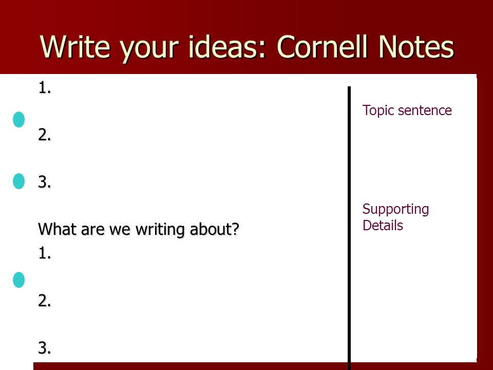 Write your ideas: Cornell Notes 1.2.3. What are we writing about.