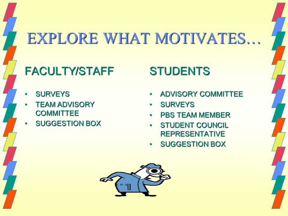 EXPLORE WHAT MOTIVATES… FACULTY/STAFF SURVEYS TEAM ADVISORY COMMITTEE SUGGESTION BOX STUDENTS ADVISORY COMMITTEE SURVEYS PBS TEAM MEMBER STUDENT COUNCIL REPRESENTATIVE SUGGESTION BOX