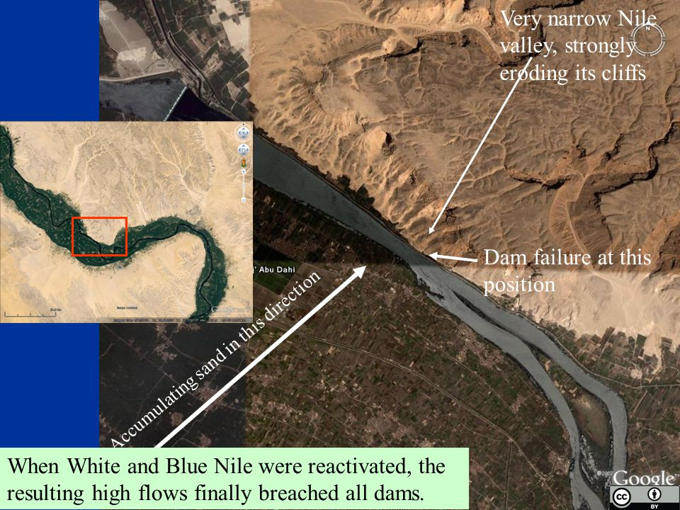 Accumulating sand in this direction Dam failure at this position Very narrow Nile valley, strongly eroding its cliffs When White and Blue Nile were reactivated, the resulting high flows finally breached all dams.