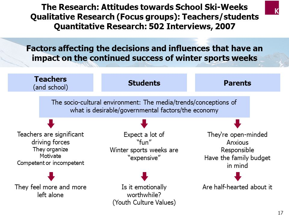 17 Teachers (and school) StudentsParents Teachers are significant driving forces They organize Motivate Competent or incompetent They feel more and more left alone Expect a lot of fun Winter sports weeks are expensive Is it emotionally worthwhile.