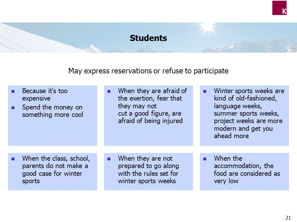 21 Students May express reservations or refuse to participate Because it's too expensive Spend the money on something more cool When they are afraid of the exertion, fear that they may not cut a good figure, are afraid of being injured Winter sports weeks are kind of old-fashioned, language weeks, summer sports weeks, project weeks are more modern and get you ahead more When the class, school, parents do not make a good case for winter sports When they are not prepared to go along with the rules set for winter sports weeks When the accommodation, the food are considered as very low