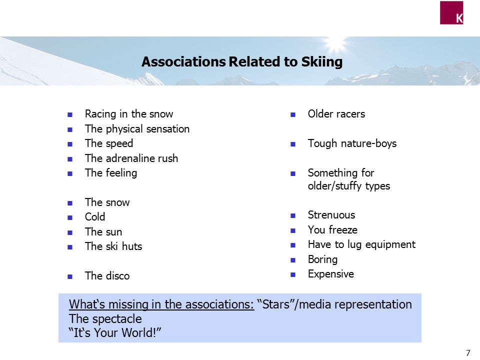 7 Associations Related to Skiing Racing in the snow The physical sensation The speed The adrenaline rush The feeling The snow Cold The sun The ski huts The disco Older racers Tough nature-boys Something for older/stuffy types Strenuous You freeze Have to lug equipment Boring Expensive What's missing in the associations: Stars /media representation The spectacle It's Your World!