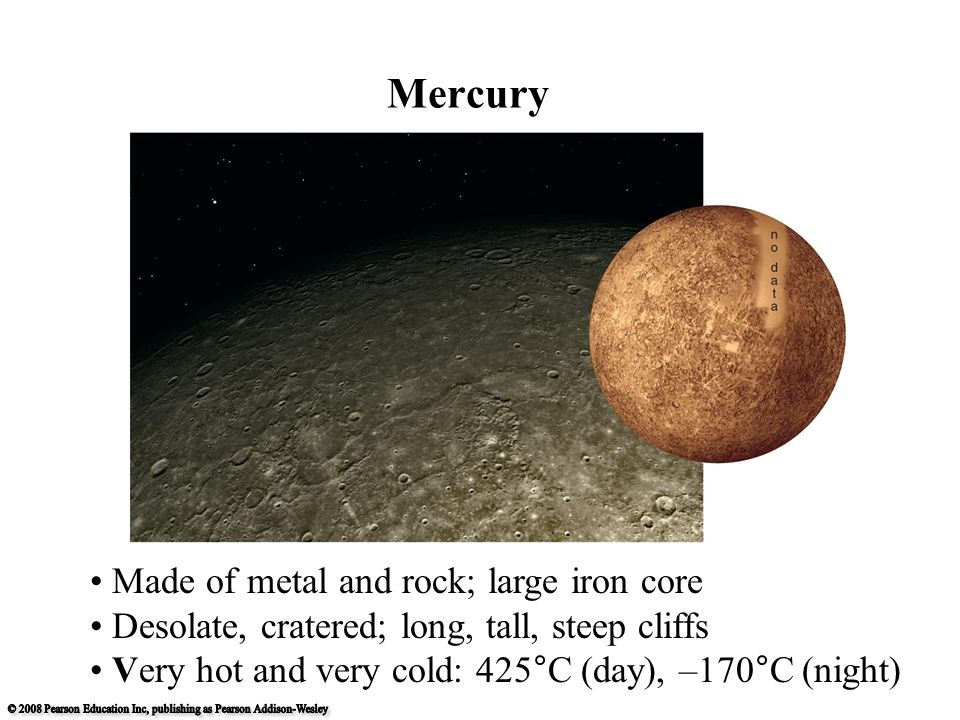 Made of metal and rock; large iron core Desolate, cratered; long, tall, steep cliffs Very hot and very cold: 425°C (day), –170°C (night) Mercury