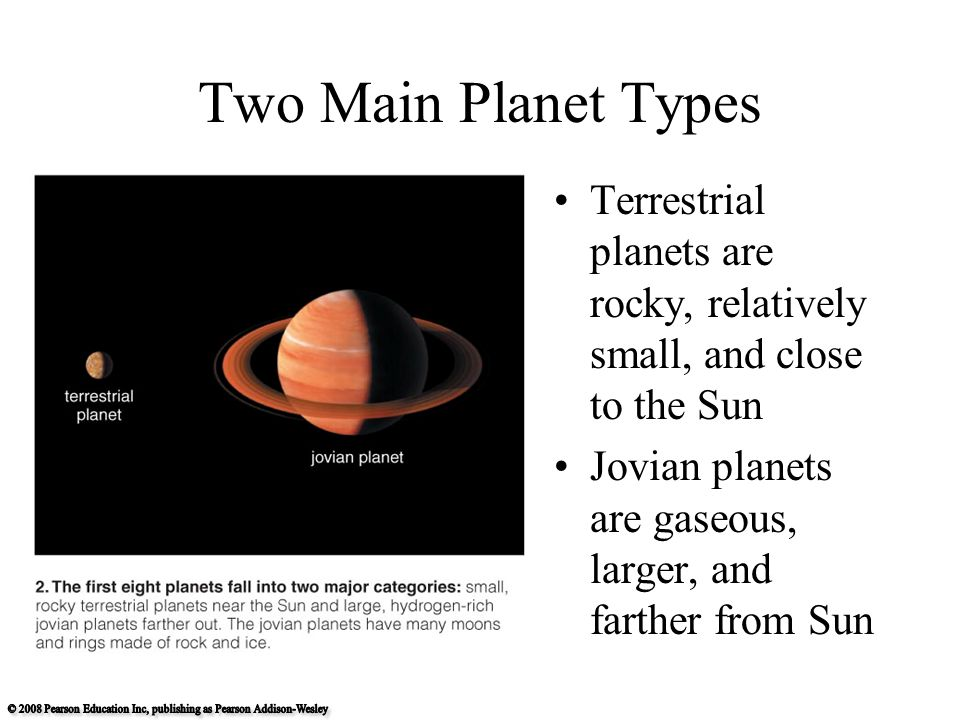 Two Main Planet Types Terrestrial planets are rocky, relatively small, and close to the Sun Jovian planets are gaseous, larger, and farther from Sun