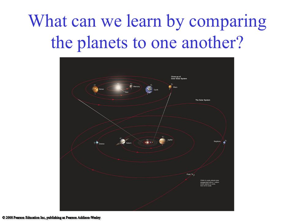 What can we learn by comparing the planets to one another