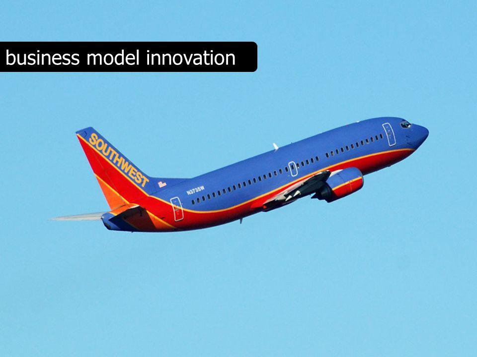 business model innovation