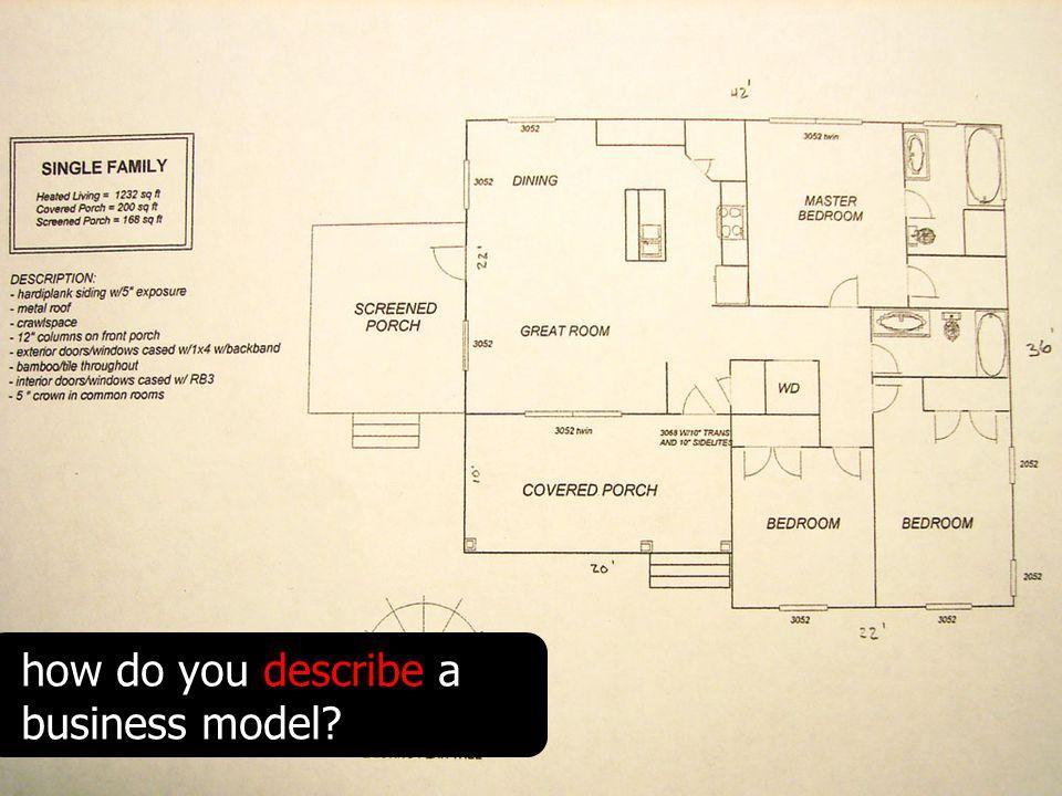how do you describe a business model