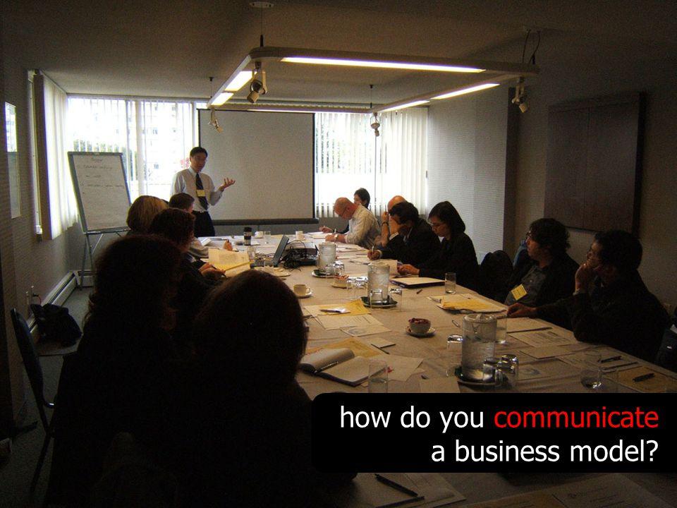 how do you communicate a business model?