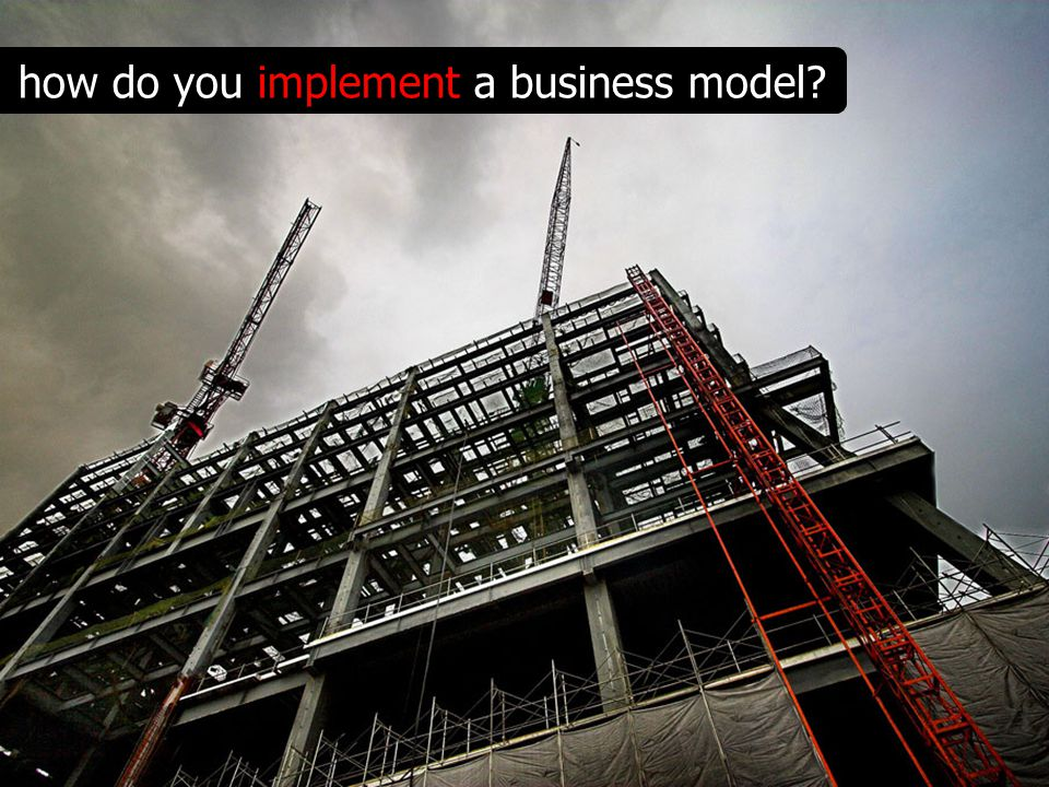 how do you implement a business model