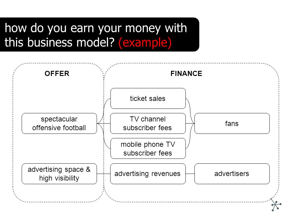 spectacular offensive football ticket sales FINANCEOFFER TV channel subscriber fees fans mobile phone TV subscriber fees advertising space & high visi