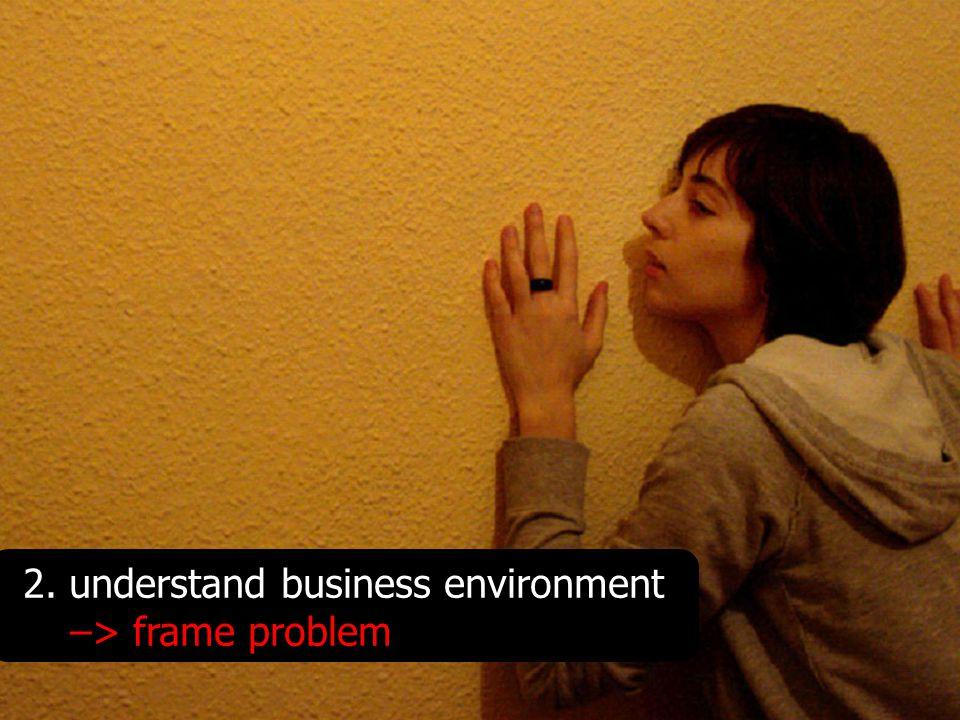 2. understand business environment –> frame problem