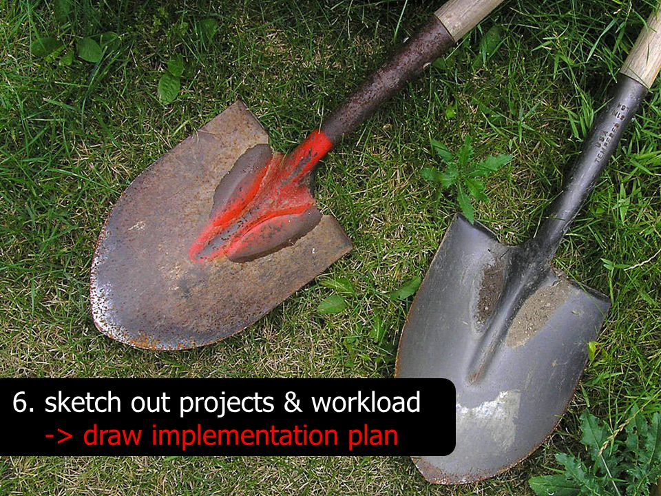6.sketch out projects & workload -> draw implementation plan