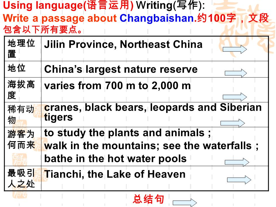 Using language( 语言运用 ) Writing( 写作 ): Write a passage about Changbaishan.