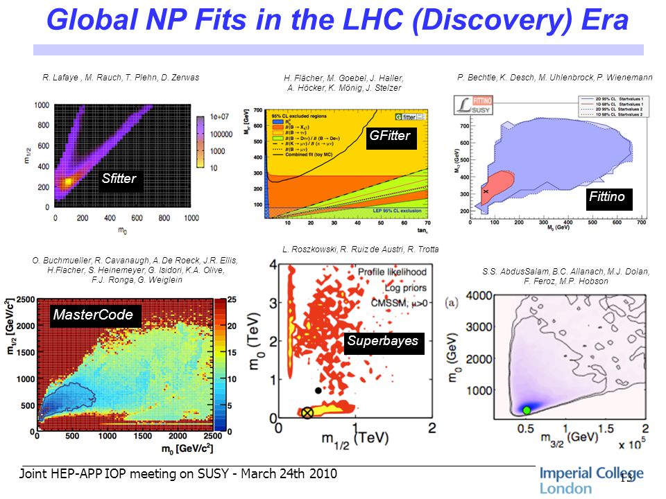 Joint HEP-APP IOP meeting on SUSY - March 24th 2010 Global NP Fits in the LHC (Discovery) Era 13 O.